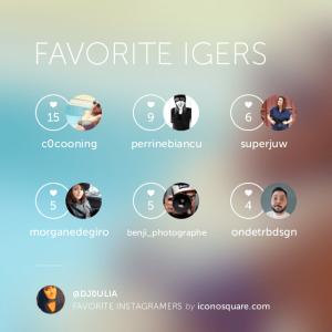 statigram-top6prefusers